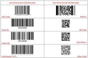 Barcode Examples